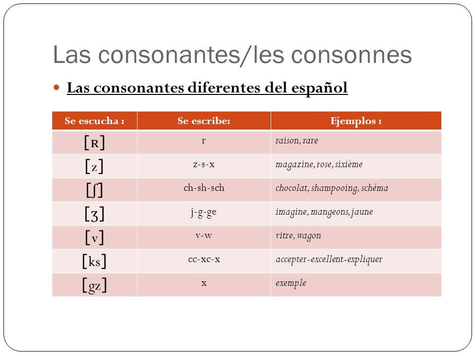 Las consonantes/les consonnes Las consonantes diferentes del español Se escucha :Se escribe:Ejemplos : [ʀ][ʀ] rraison, rare [z][z] z-s-xmagazine, rose, sixième [ʃ][ʃ] ch-sh-schchocolat, shampooing, schéma [ʒ][ʒ] j-g-geimagine, mangeons, jaune [v][v] v-wvitre, wagon [ ks ] cc-xc-xaccepter-excellent-expliquer [ gz ] xexemple