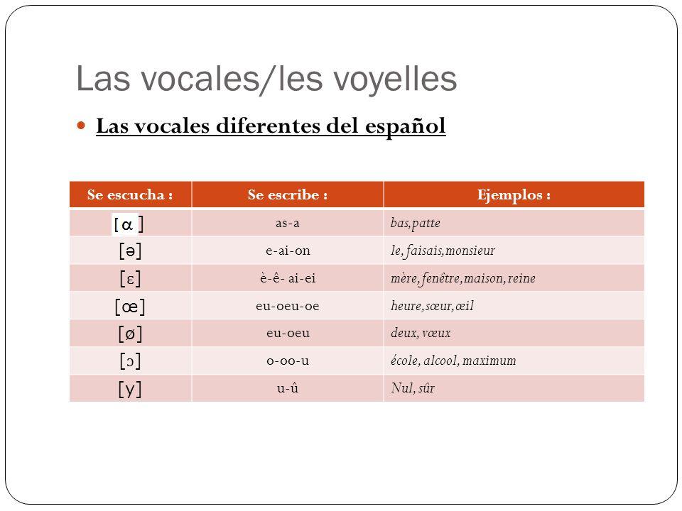 Las vocales/les voyelles Las vocales diferentes del español Se escucha :Se escribe :Ejemplos : [ ] as-a bas,patte [ə][ə] e-ai-onle, faisais,monsieur [ɛ][ɛ] è-ê- ai-eimère, fenêtre,maison, reine [œ] eu-oeu-oeheure,sœur,œil [ø] eu-oeudeux, vœux [ɔ][ɔ] o-oo-uécole, alcool, maximum [y][y] u-ûNul, sûr