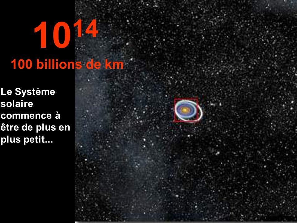 À cette hauteur de notre voyage, nous observons le système solaire et les orbites des planètes. 10 13 10 billions de km