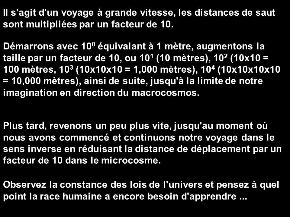 Un immense espace vide entre le noyau et les orbites des électrons. 10 -12 1 picomètre