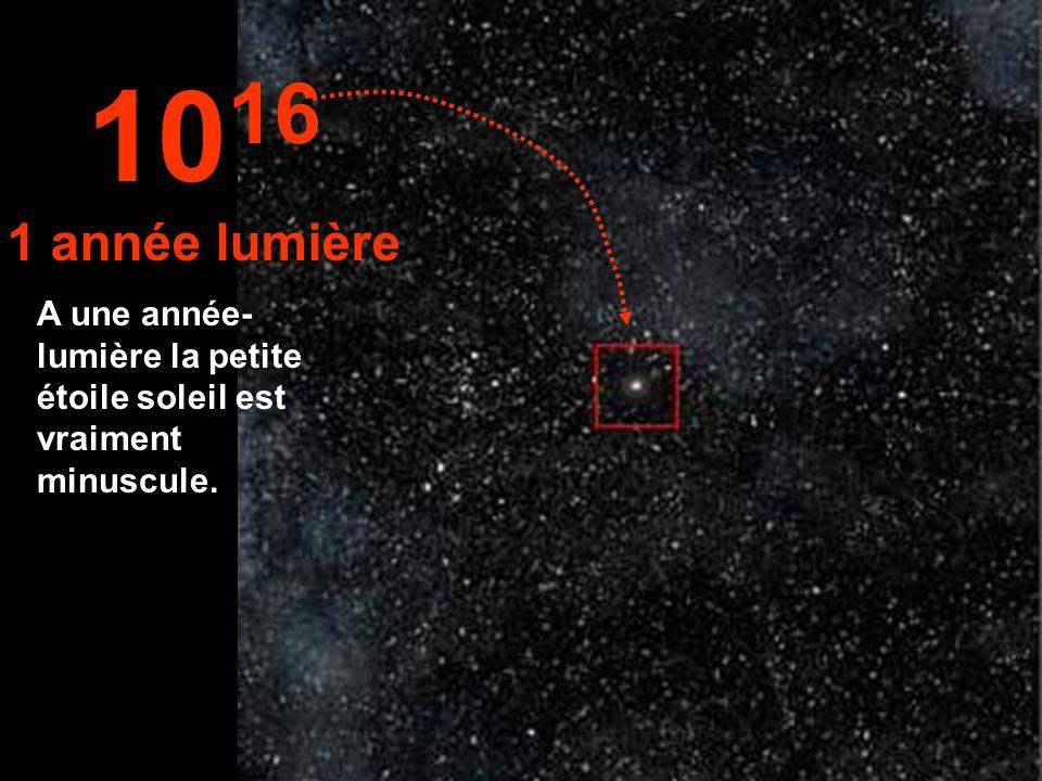 Le Soleil est maintenant une petite étoile au milieu de milliers d'étoiles... 10 15 1 trillion de km