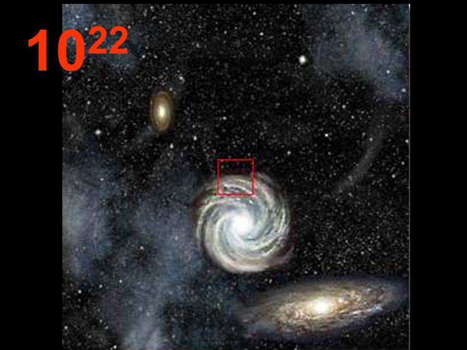 A cette distance, toutes les galaxies semblent petites avec d 'immenses espaces vides entre elles. Les mêmes lois régissent toutes les parties de l'Un