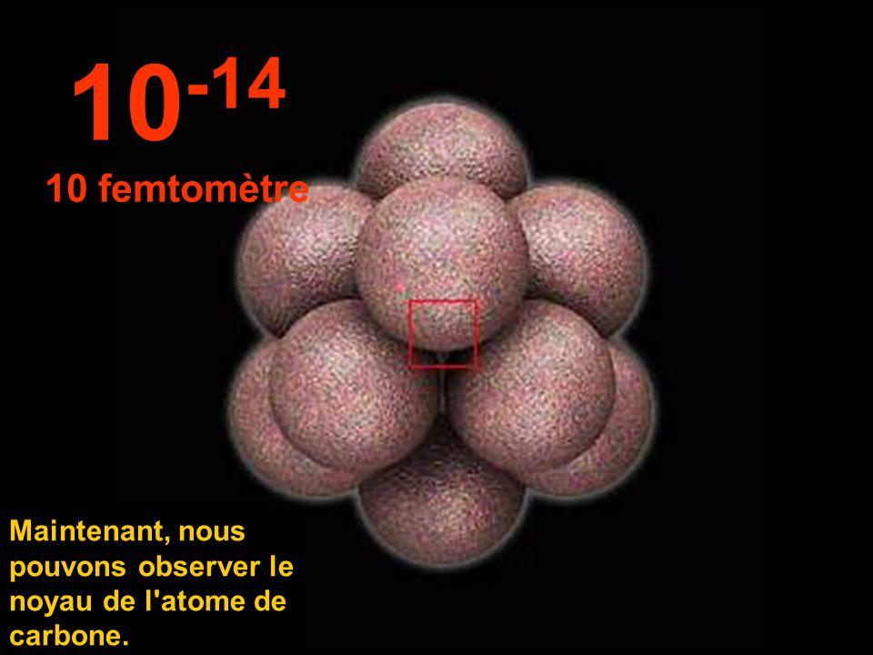 À cette incroyable minuscule taille, nous pouvons observer le noyau de l'atome. 10 -13 100 femtomètre