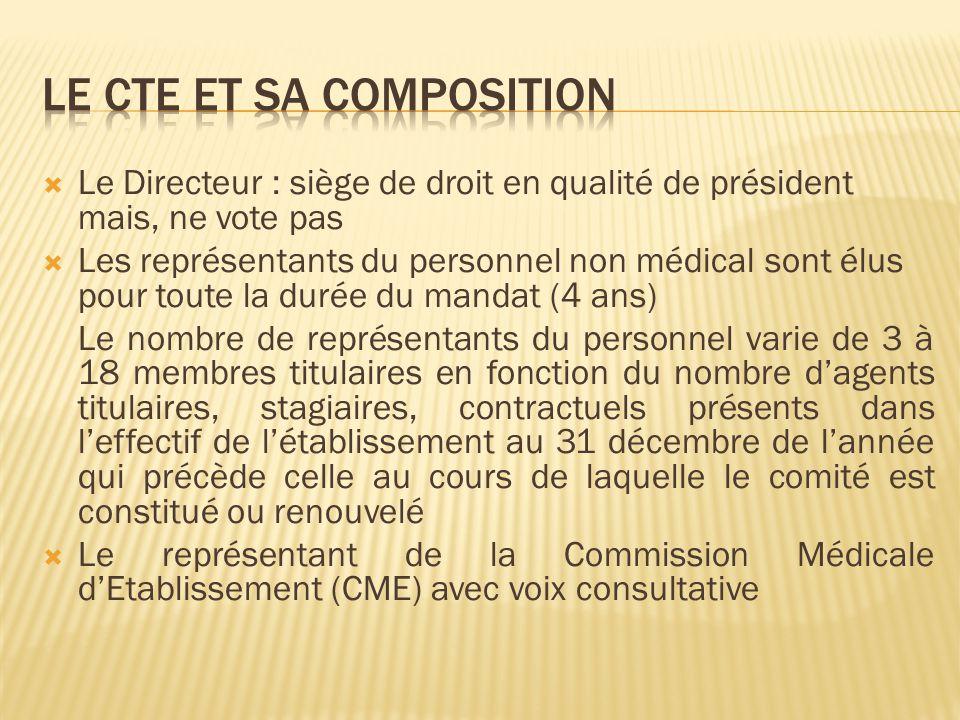  Le Directeur : siège de droit en qualité de président mais, ne vote pas  Les représentants du personnel non médical sont élus pour toute la durée du mandat (4 ans) Le nombre de représentants du personnel varie de 3 à 18 membres titulaires en fonction du nombre d'agents titulaires, stagiaires, contractuels présents dans l'effectif de l'établissement au 31 décembre de l'année qui précède celle au cours de laquelle le comité est constitué ou renouvelé  Le représentant de la Commission Médicale d'Etablissement (CME) avec voix consultative