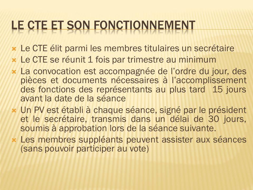  Le CTE élit parmi les membres titulaires un secrétaire  Le CTE se réunit 1 fois par trimestre au minimum  La convocation est accompagnée de l'ordr