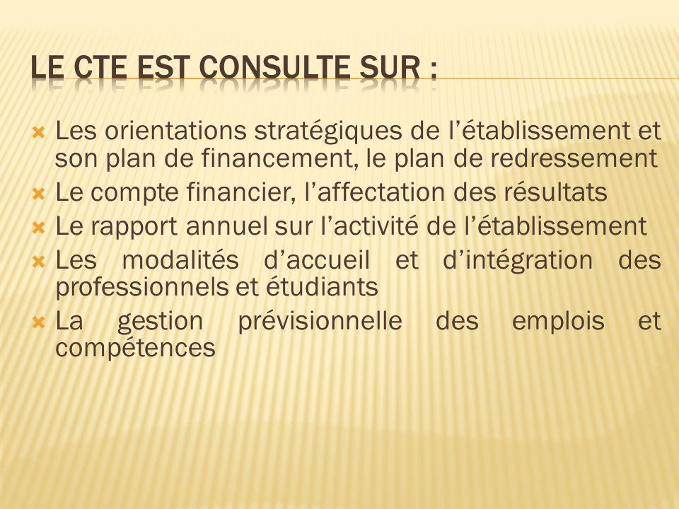  Les orientations stratégiques de l'établissement et son plan de financement, le plan de redressement  Le compte financier, l'affectation des résult