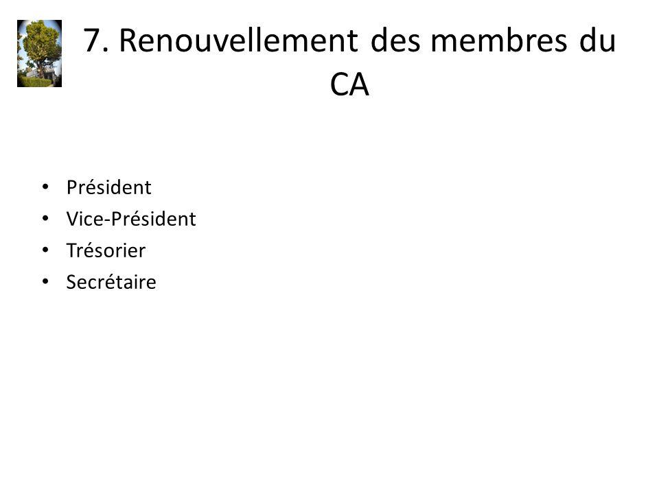 7. Renouvellement des membres du CA Président Vice-Président Trésorier Secrétaire