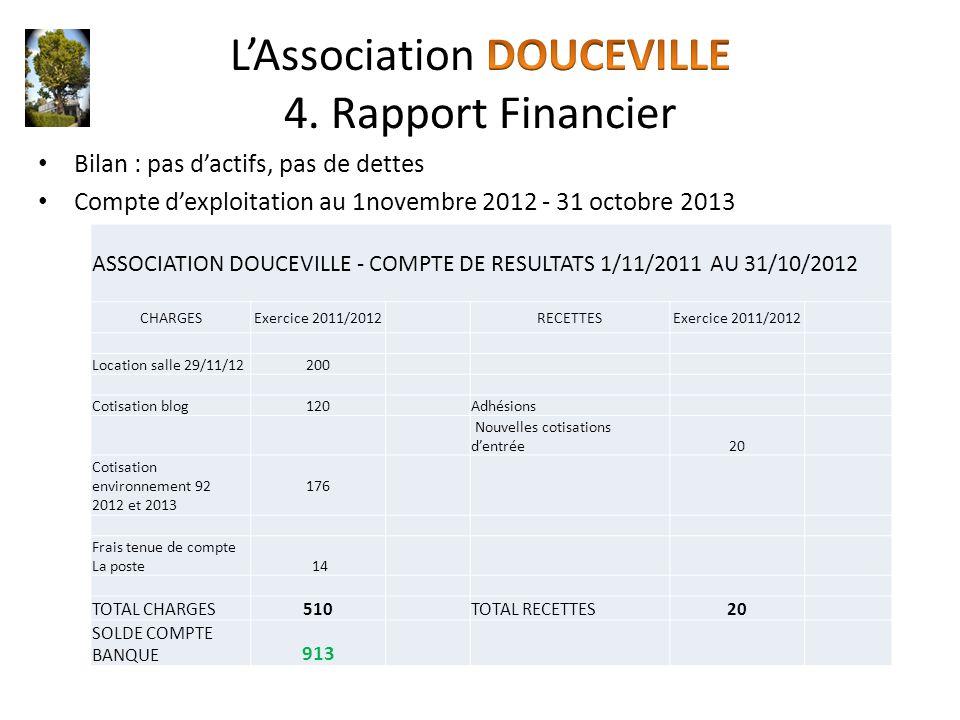 Bilan : pas d'actifs, pas de dettes Compte d'exploitation au 1novembre 2012 - 31 octobre 2013 ASSOCIATION DOUCEVILLE - COMPTE DE RESULTATS 1/11/2011 A