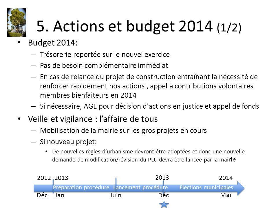 5. Actions et budget 2014 (1/2) Budget 2014: – Trésorerie reportée sur le nouvel exercice – Pas de besoin complémentaire immédiat – En cas de relance