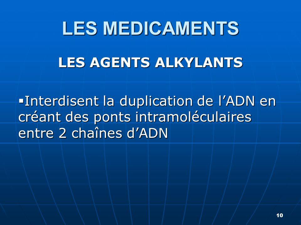 LES MEDICAMENTS LES AGENTS ALKYLANTS  Interdisent la duplication de l'ADN en créant des ponts intramoléculaires entre 2 chaînes d'ADN 10