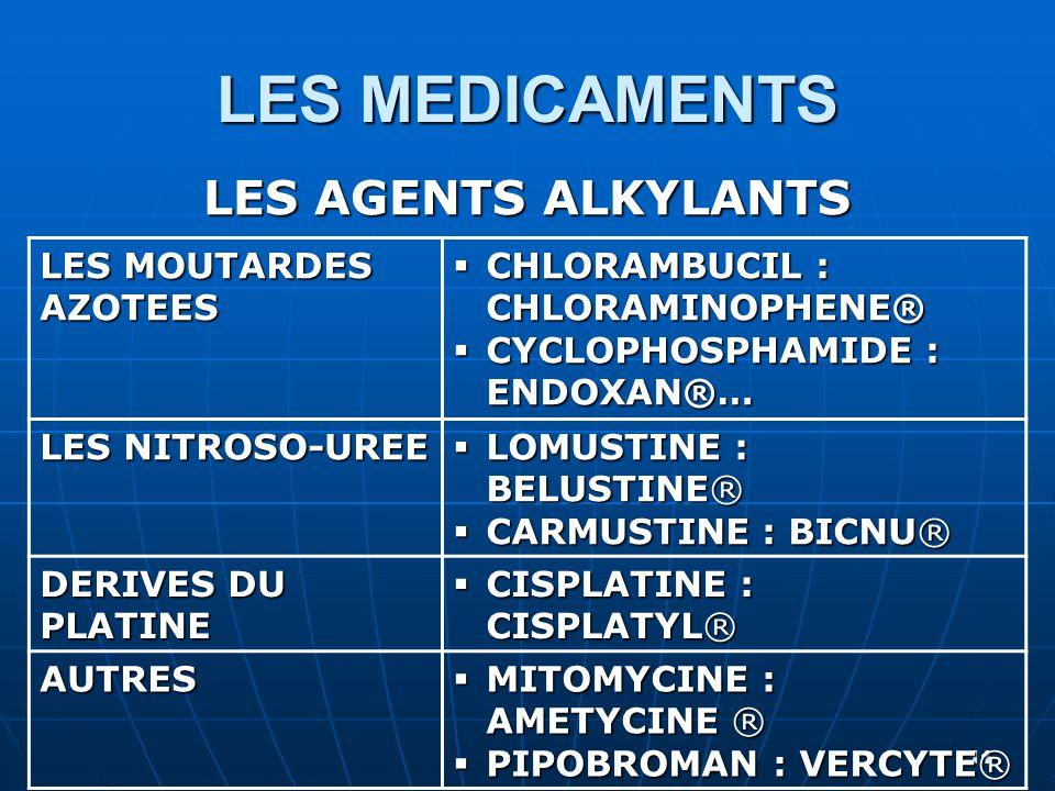 LES MEDICAMENTS LES AGENTS ALKYLANTS 11 LES MOUTARDES AZOTEES  CHLORAMBUCIL : CHLORAMINOPHENE®  CYCLOPHOSPHAMIDE : ENDOXAN®… LES NITROSO-UREE  LOMU