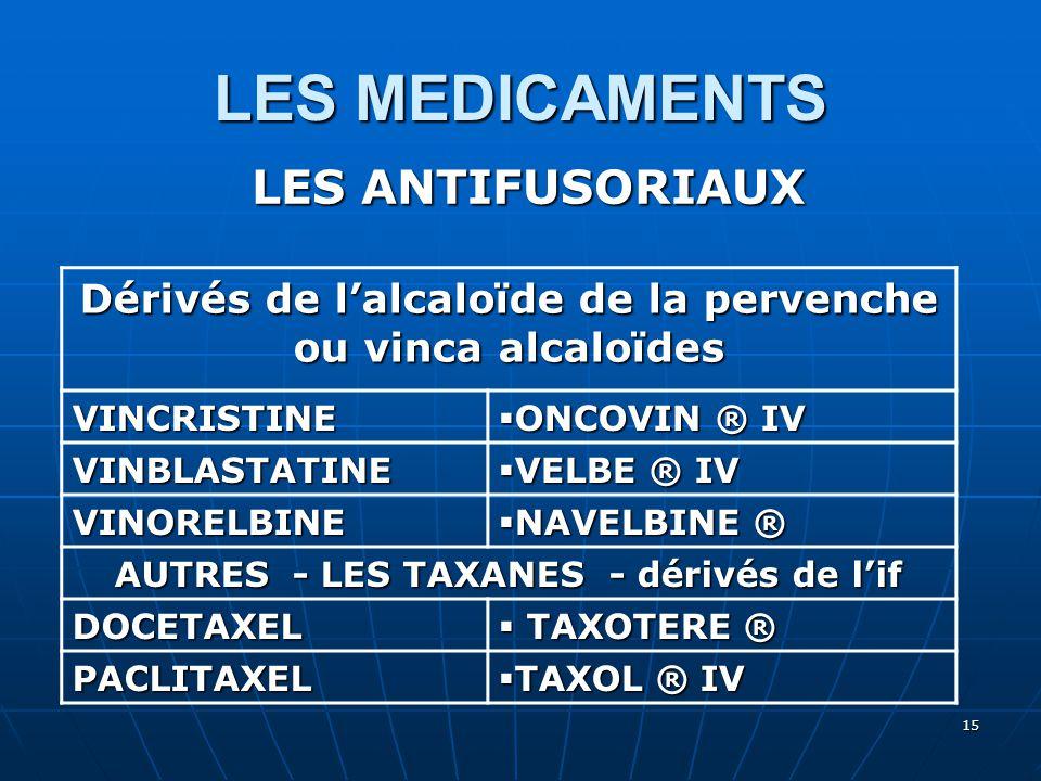 LES MEDICAMENTS LES ANTIFUSORIAUX Dérivés de l'alcaloïde de la pervenche ou vinca alcaloïdes VINCRISTINE  ONCOVIN ® IV VINBLASTATINE  VELBE ® IV VIN