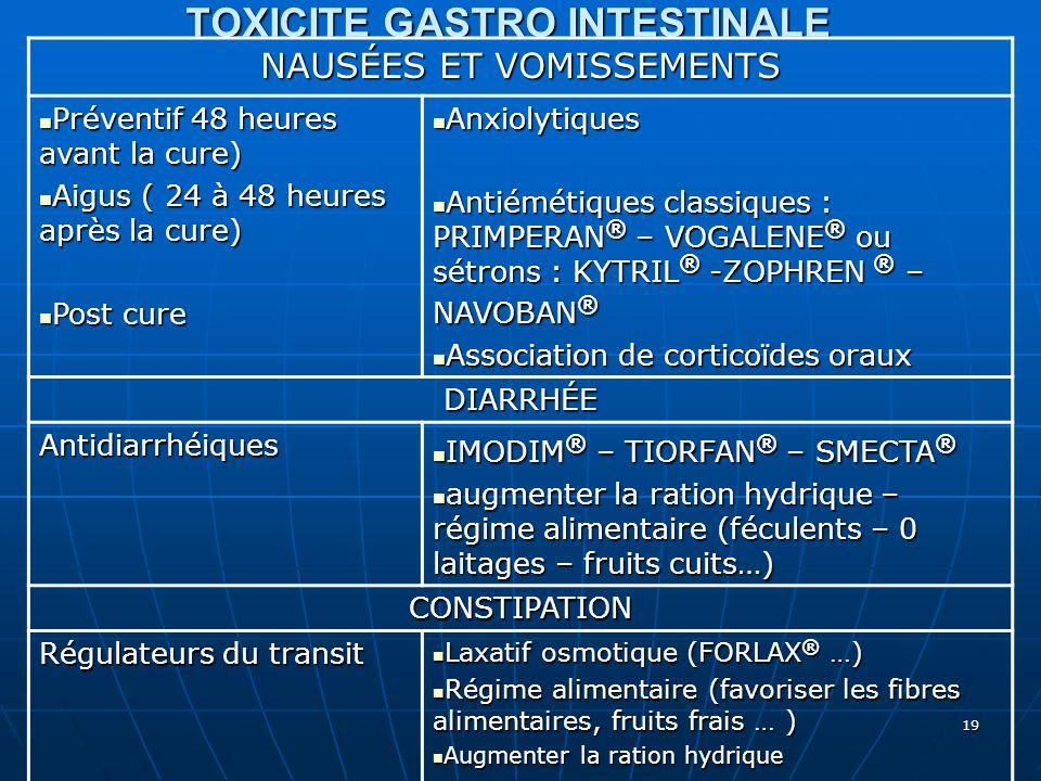 TOXICITE GASTRO INTESTINALE NAUSÉES ET VOMISSEMENTS Préventif 48 heures avant la cure) Préventif 48 heures avant la cure) Aigus ( 24 à 48 heures après