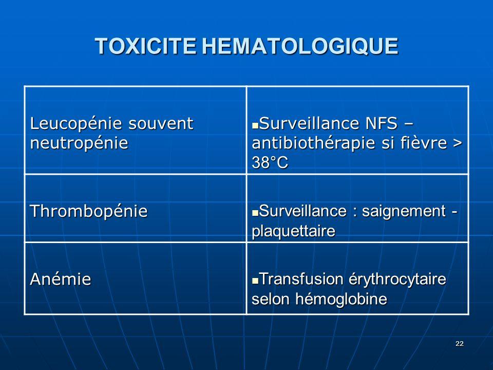 TOXICITE HEMATOLOGIQUE Leucopénie souvent neutropénie Surveillance NFS – antibiothérapie si fièvre > 38°C Surveillance NFS – antibiothérapie si fièvre
