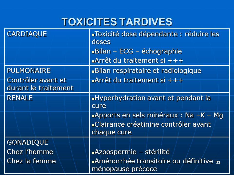 TOXICITES TARDIVES CARDIAQUE Toxicité dose dépendante : réduire les doses Toxicité dose dépendante : réduire les doses Bilan – ECG – échographie Bilan