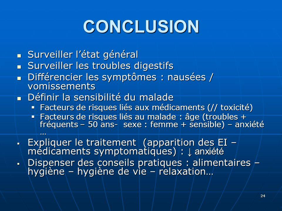 CONCLUSION Surveiller l'état général Surveiller l'état général Surveiller les troubles digestifs Surveiller les troubles digestifs Différencier les sy