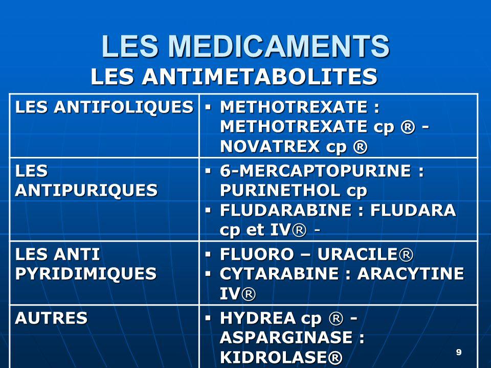 LES MEDICAMENTS LES ANTIMETABOLITES 9 LES ANTIFOLIQUES  METHOTREXATE : METHOTREXATE cp ® - NOVATREX cp ® LES ANTIPURIQUES  6-MERCAPTOPURINE : PURINE