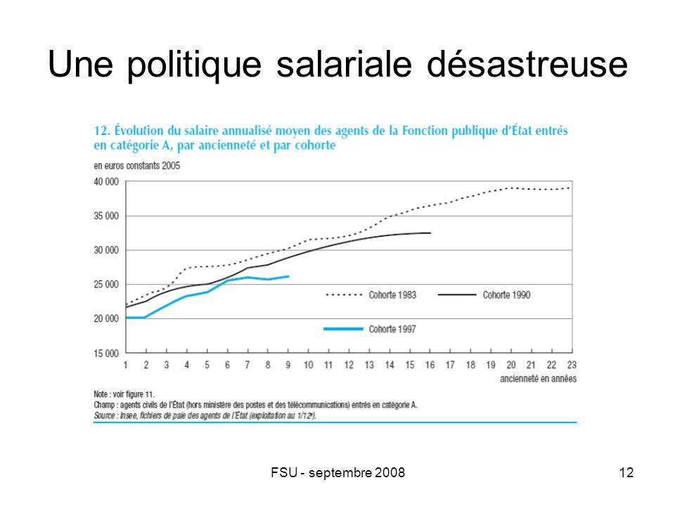 FSU - septembre 200812 Une politique salariale désastreuse
