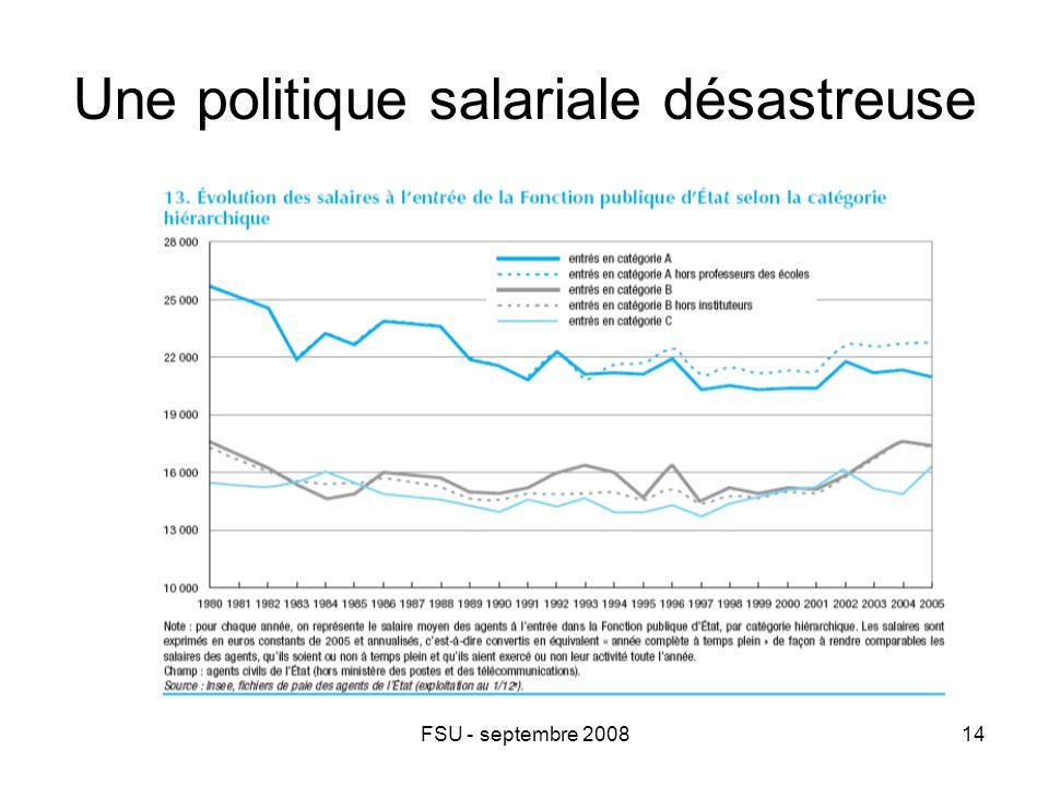FSU - septembre 200814 Une politique salariale désastreuse