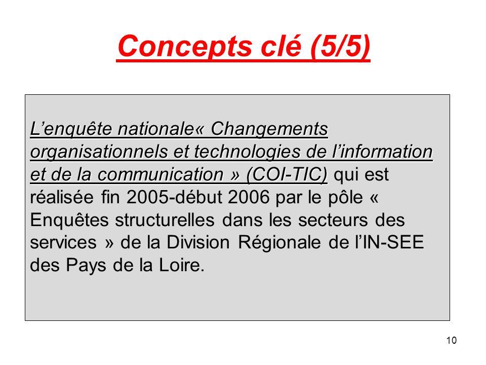 10 Concepts clé (5/5) L'enquête nationale« Changements organisationnels et technologies de l'information et de la communication » (COI-TIC) L'enquête nationale« Changements organisationnels et technologies de l'information et de la communication » (COI-TIC) qui est réalisée fin 2005-début 2006 par le pôle « Enquêtes structurelles dans les secteurs des services » de la Division Régionale de l'IN-SEE des Pays de la Loire.