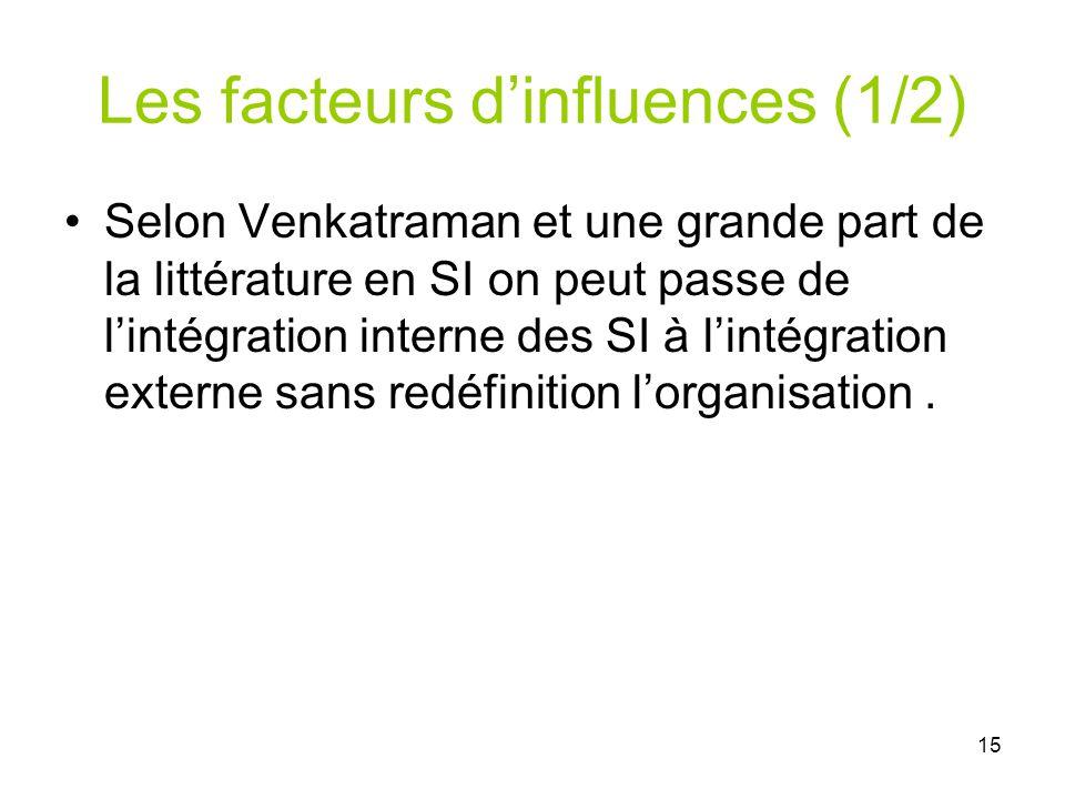 15 Les facteurs d'influences (1/2) Selon Venkatraman et une grande part de la littérature en SI on peut passe de l'intégration interne des SI à l'intégration externe sans redéfinition l'organisation.