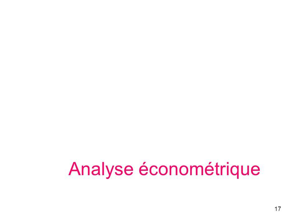 17 Analyse économétrique