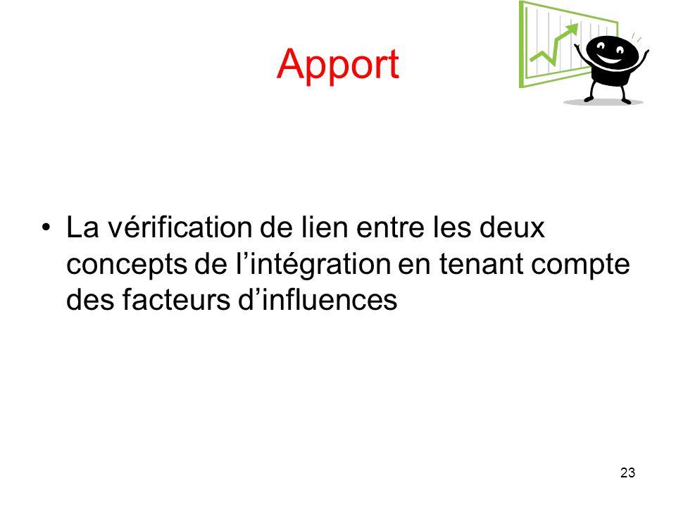 23 Apport La vérification de lien entre les deux concepts de l'intégration en tenant compte des facteurs d'influences