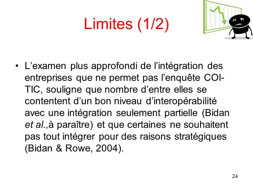 24 Limites (1/2) L'examen plus approfondi de l'intégration des entreprises que ne permet pas l'enquête COI- TIC, souligne que nombre d'entre elles se contentent d'un bon niveau d'interopérabilité avec une intégration seulement partielle (Bidan et al.,à paraître) et que certaines ne souhaitent pas tout intégrer pour des raisons stratégiques (Bidan & Rowe, 2004).