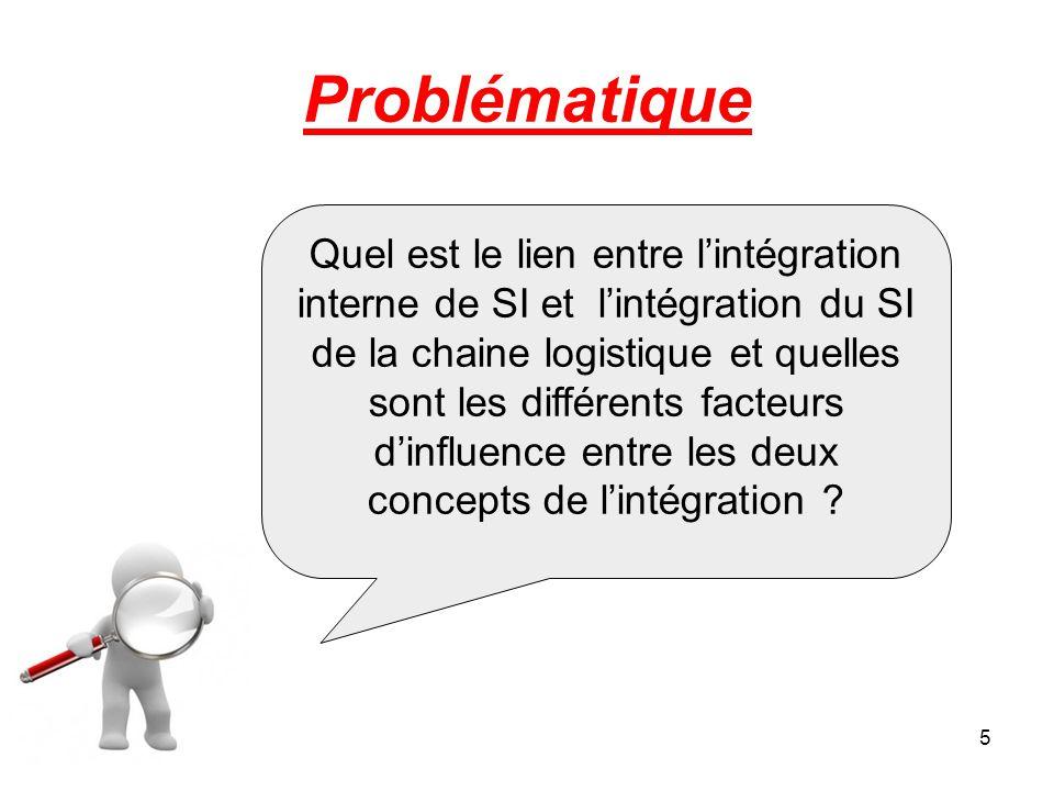 5 Problématique Quel est le lien entre l'intégration interne de SI et l'intégration du SI de la chaine logistique et quelles sont les différents facteurs d'influence entre les deux concepts de l'intégration ?
