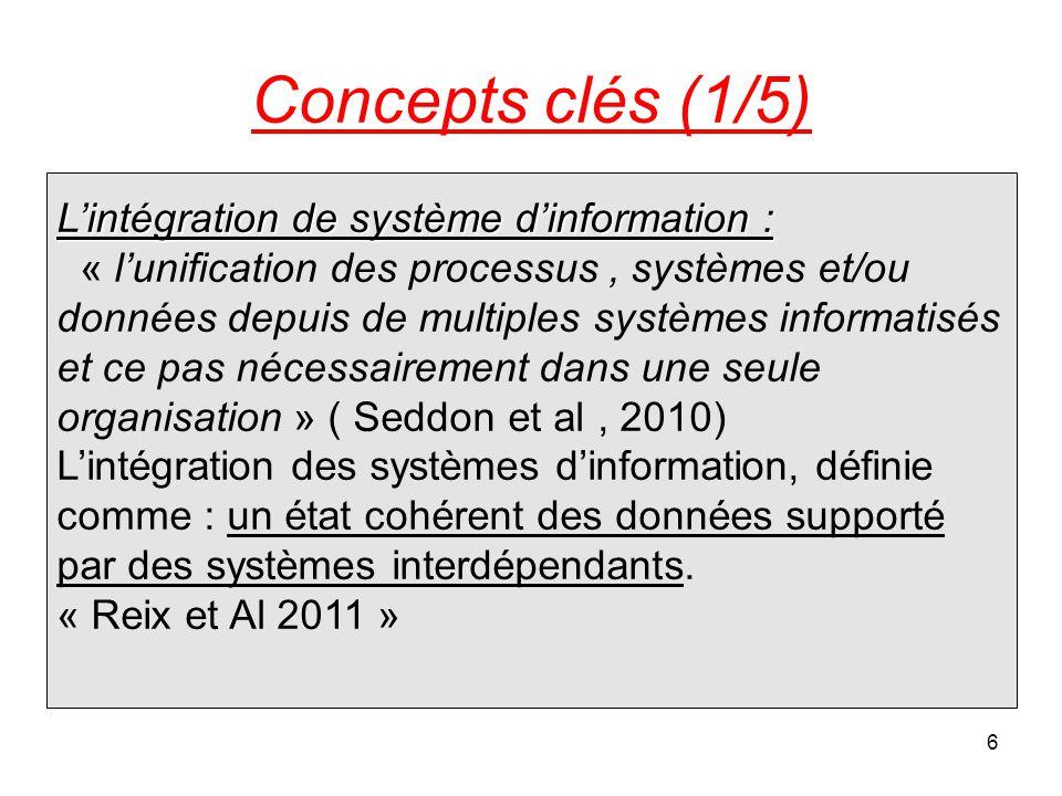 6 Concepts clés (1/5) L'intégration de système d'information : « l'unification des processus, systèmes et/ou données depuis de multiples systèmes informatisés et ce pas nécessairement dans une seule organisation » ( Seddon et al, 2010) L'intégration des systèmes d'information, définie comme : un état cohérent des données supporté par des systèmes interdépendants.