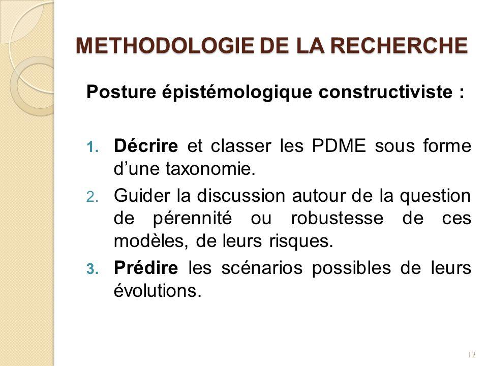 METHODOLOGIE DE LA RECHERCHE Posture épistémologique constructiviste : 1. Décrire et classer les PDME sous forme d'une taxonomie. 2. Guider la discuss