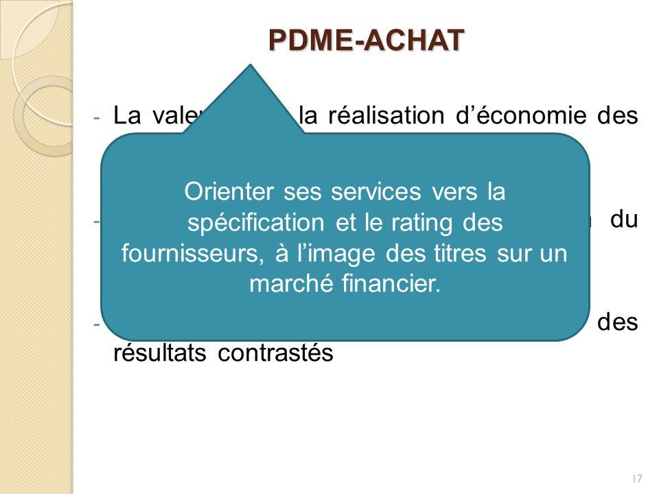 PDME-ACHAT - La valeur dans la réalisation d'économie des coûts de transaction, - Apporte aux acheteurs une réduction du risque de sélection des fournisseurs, - La rentabilité de ce modèle montre des résultats contrastés 17 Orienter ses services vers la spécification et le rating des fournisseurs, à l'image des titres sur un marché financier.