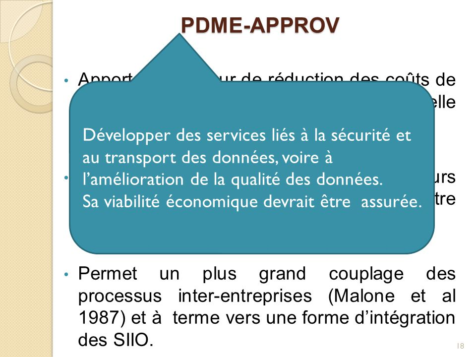 PDME-APPROV Apporte une valeur de réduction des coûts de transaction liés à la gestion informationnelle des approvisionnements. Permet de rationaliser
