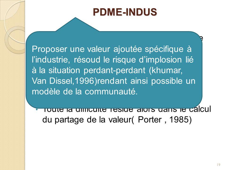 PDME-INDUS Les motivations d'économies de coûts de transaction sont bien réelles. La valeur repose sur des ressources matérielles et immatérielles. To