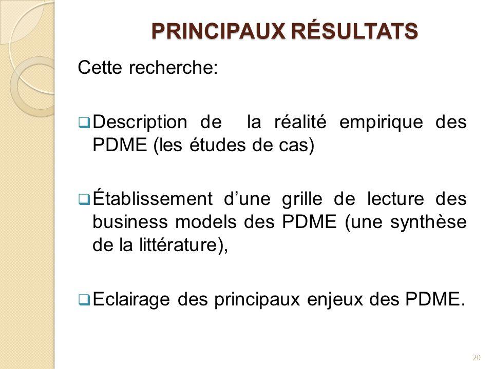 PRINCIPAUX RÉSULTATS PRINCIPAUX RÉSULTATS Cette recherche:  Description de la réalité empirique des PDME (les études de cas)  Établissement d'une grille de lecture des business models des PDME (une synthèse de la littérature),  Eclairage des principaux enjeux des PDME.