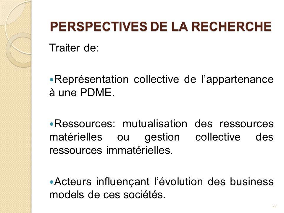 PERSPECTIVES DE LA RECHERCHE Traiter de: Représentation collective de l'appartenance à une PDME. Ressources: mutualisation des ressources matérielles