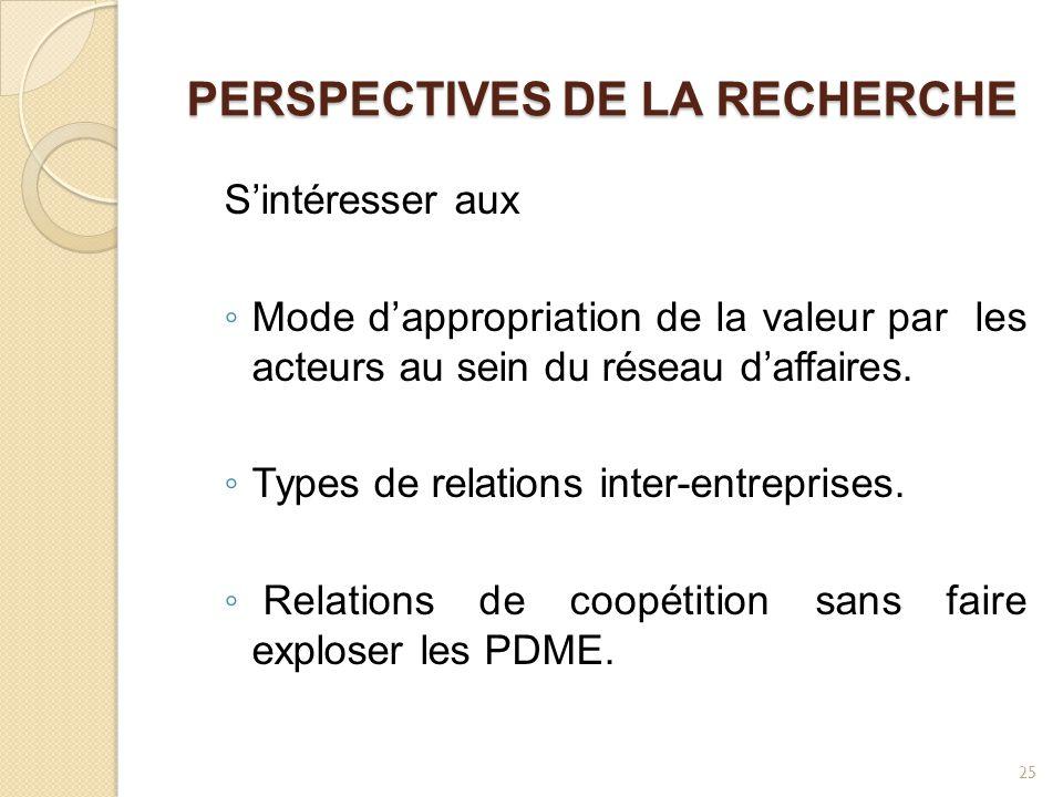 PERSPECTIVES DE LA RECHERCHE S'intéresser aux ◦ Mode d'appropriation de la valeur par les acteurs au sein du réseau d'affaires. ◦ Types de relations i
