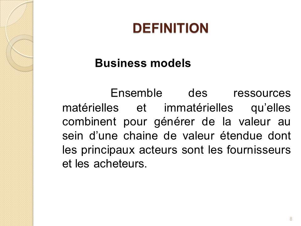 DEFINITION Ensemble des ressources matérielles et immatérielles qu'elles combinent pour générer de la valeur au sein d'une chaine de valeur étendue do