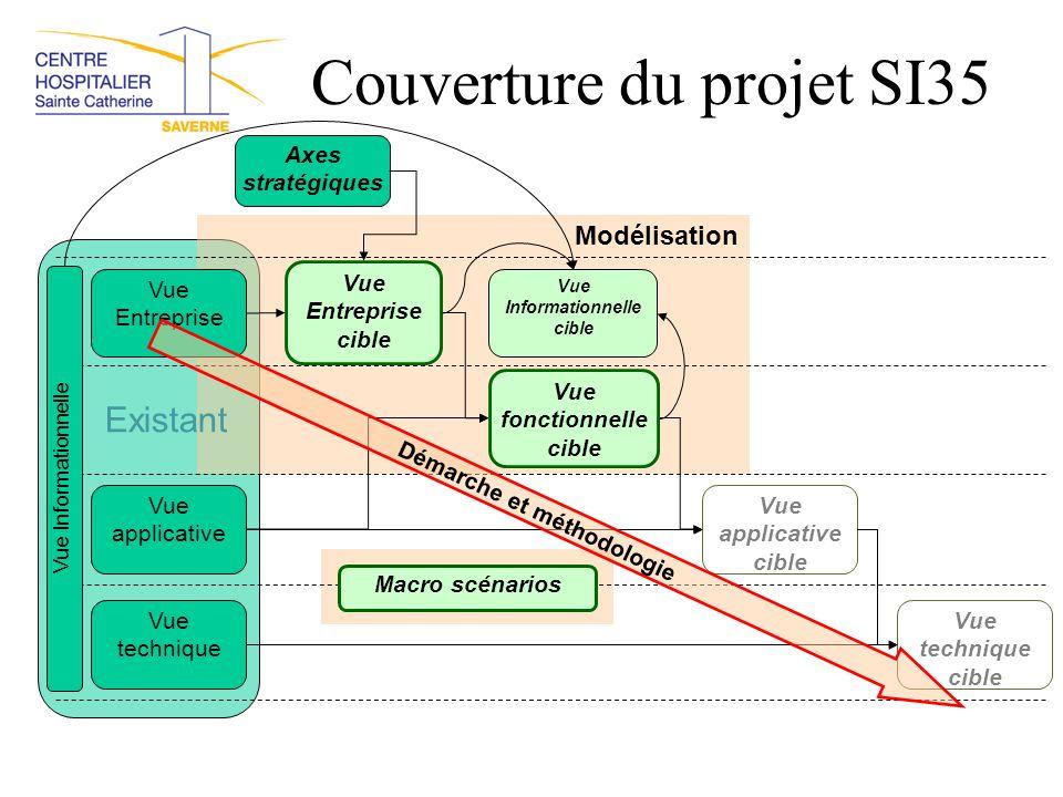 Couverture du projet SI35 Modélisation Axes stratégiques Vue applicative cible Vue technique cible Vue fonctionnelle cible Vue Entreprise Vue techniqu