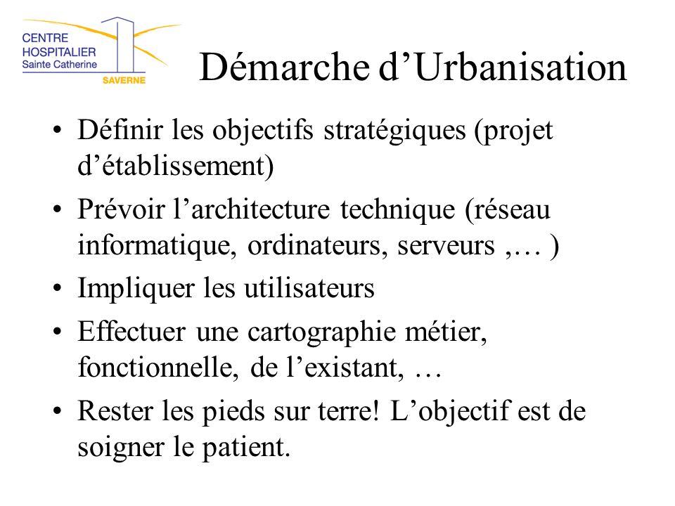 Démarche d'Urbanisation Définir les objectifs stratégiques (projet d'établissement) Prévoir l'architecture technique (réseau informatique, ordinateurs