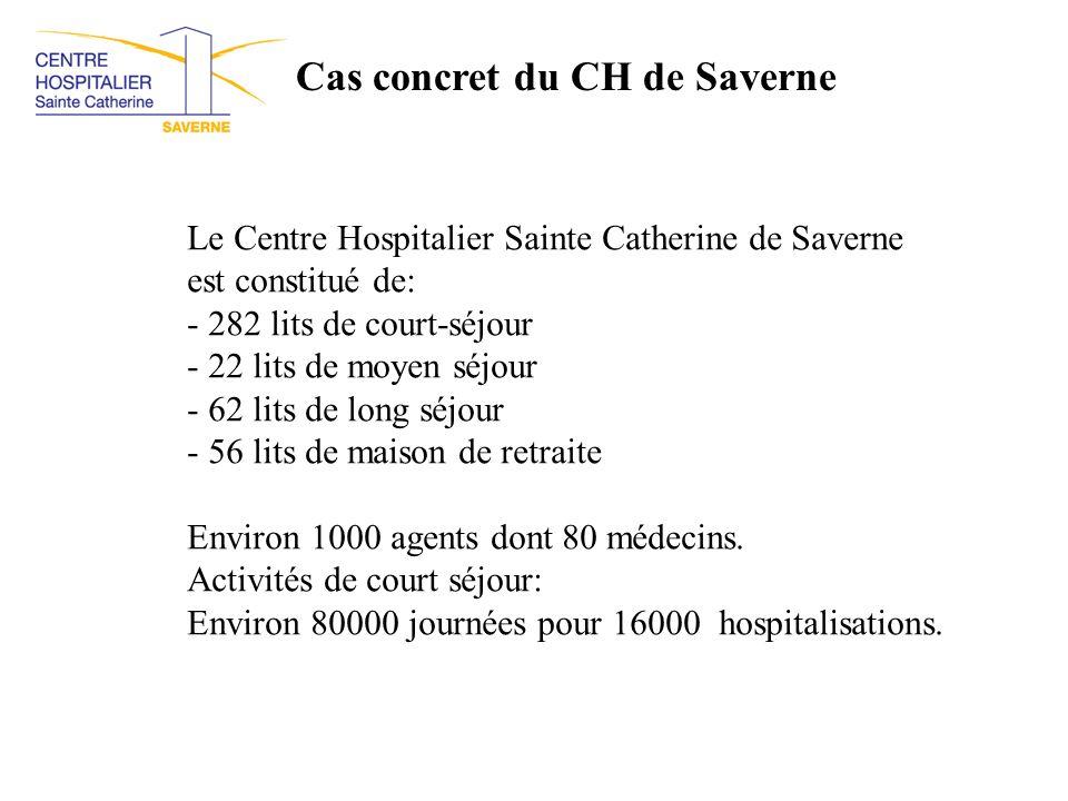 Cas concret du CH de Saverne Le Centre Hospitalier Sainte Catherine de Saverne est constitué de: - 282 lits de court-séjour - 22 lits de moyen séjour