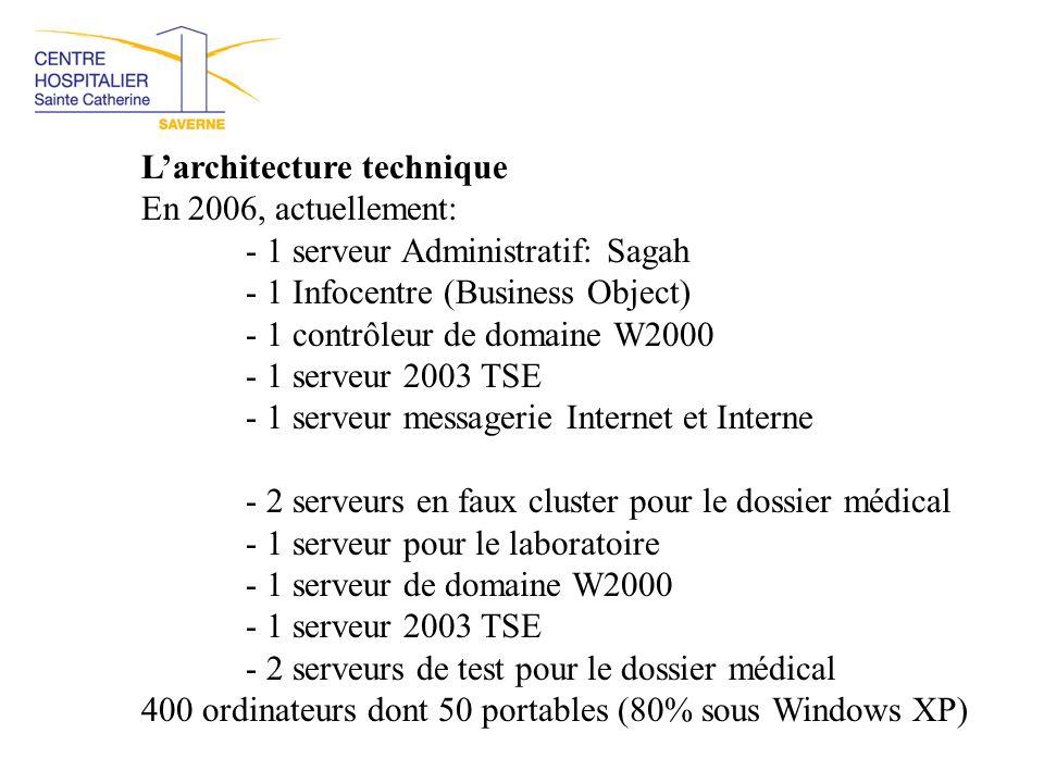 L'architecture technique En 2006, actuellement: - 1 serveur Administratif: Sagah - 1 Infocentre (Business Object) - 1 contrôleur de domaine W2000 - 1
