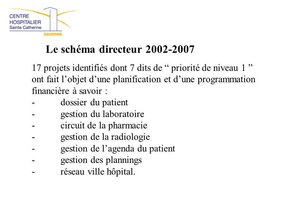 """Le schéma directeur 2002-2007 17 projets identifiés dont 7 dits de """" priorité de niveau 1 """" ont fait l'objet d'une planification et d'une programmatio"""