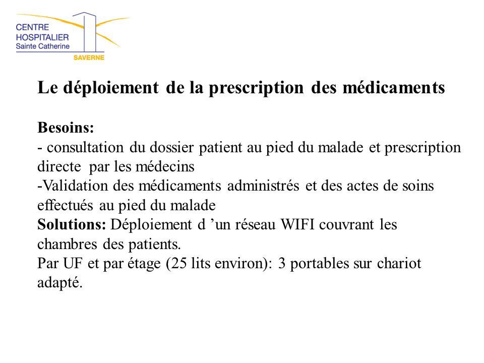 Le déploiement de la prescription des médicaments Besoins: - consultation du dossier patient au pied du malade et prescription directe par les médecin