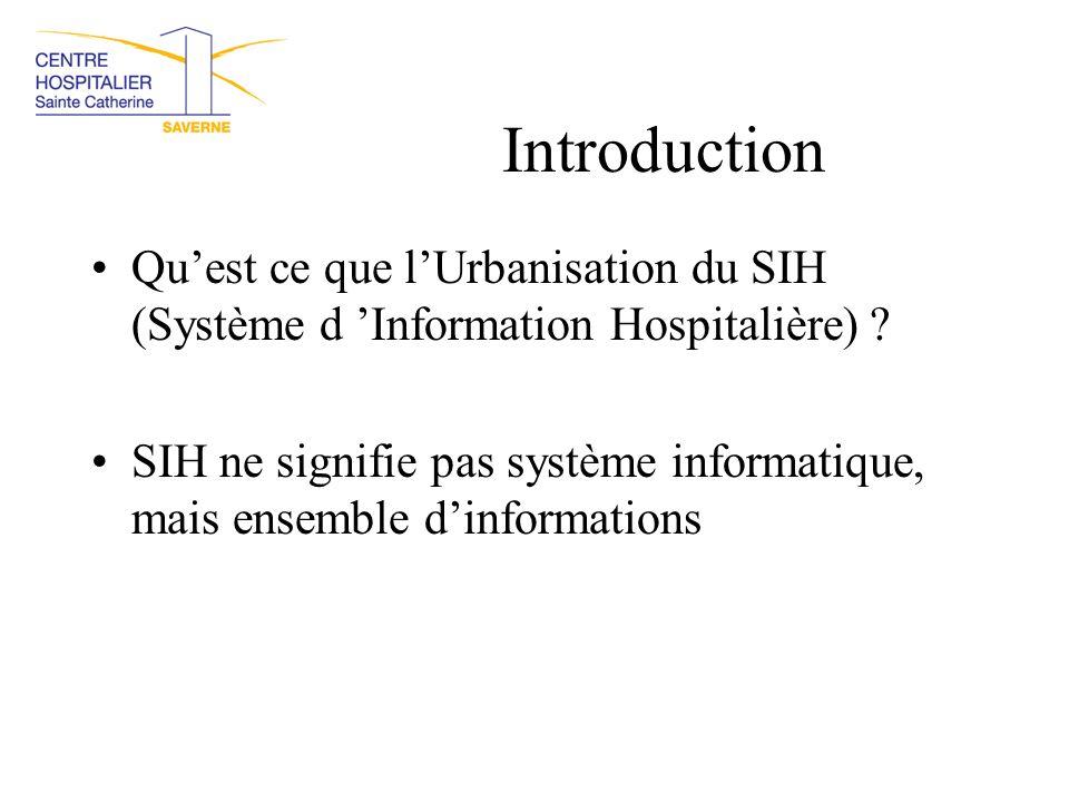 Introduction Qu'est ce que l'Urbanisation du SIH (Système d 'Information Hospitalière) ? SIH ne signifie pas système informatique, mais ensemble d'inf