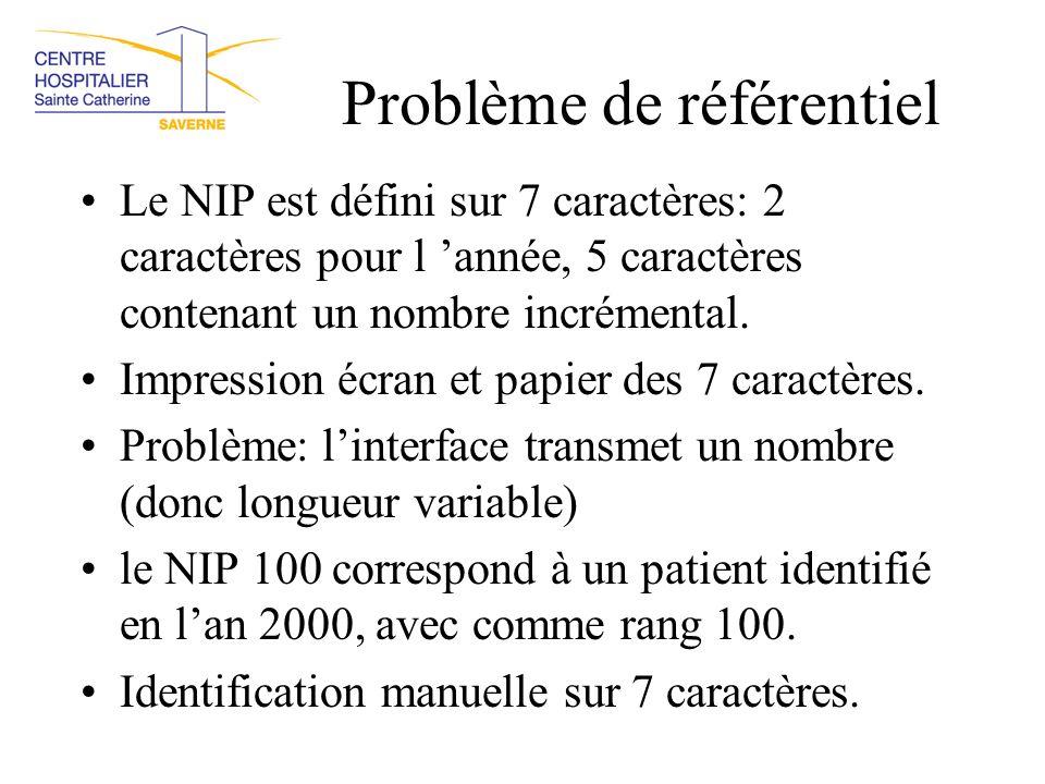 Problème de référentiel Le NIP est défini sur 7 caractères: 2 caractères pour l 'année, 5 caractères contenant un nombre incrémental. Impression écran