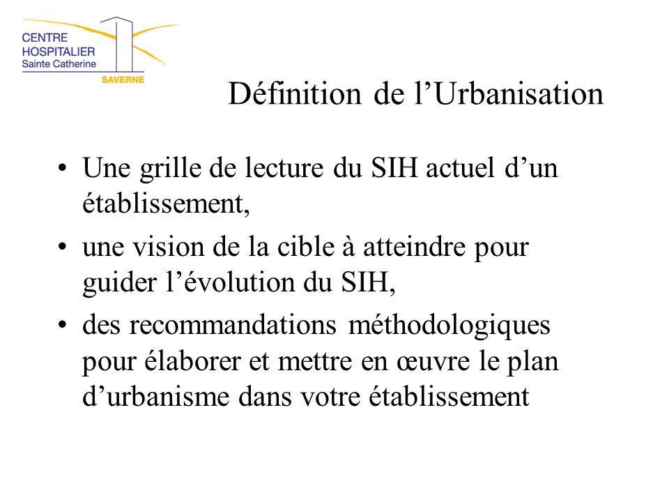 Définition de l'Urbanisation Une grille de lecture du SIH actuel d'un établissement, une vision de la cible à atteindre pour guider l'évolution du SIH