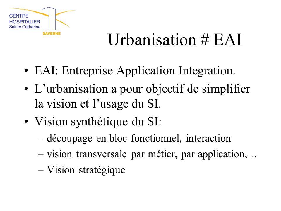 Urbanisation # EAI EAI: Entreprise Application Integration. L'urbanisation a pour objectif de simplifier la vision et l'usage du SI. Vision synthétiqu