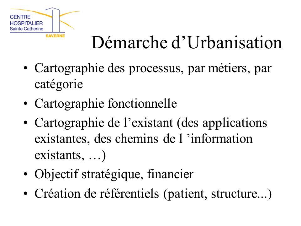 Démarche d'Urbanisation Cartographie des processus, par métiers, par catégorie Cartographie fonctionnelle Cartographie de l'existant (des applications
