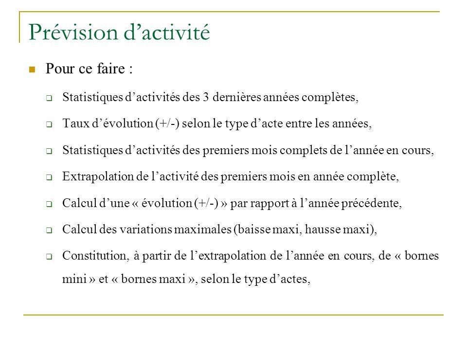 Prévision d'activité Pour ce faire :  Statistiques d'activités des 3 dernières années complètes,  Taux d'évolution (+/-) selon le type d'acte entre